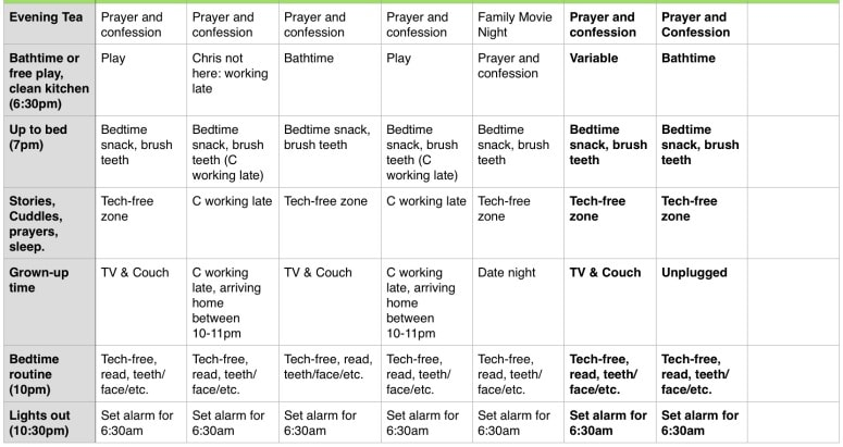 our flexible, daily schedule, part 3