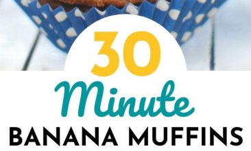 """Pin collage, top image is of banana muffins in blue polka dot muffin liners sitting on a white wooden surface. The bottom image is of a turquoise wall with a yellow banana held up against it. Text Overlay reads """"30 Minute Banana Muffins Recipe"""""""