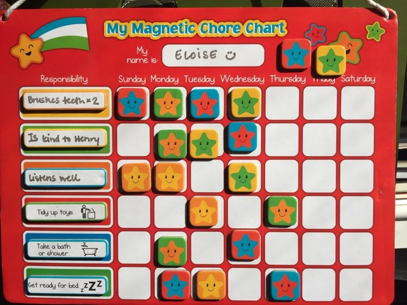How We Use Chore Charts to Teach Our Kids Responsibility | Post by contributor  Molly Madonna If you're anything like me, you've noticed that the older the kids get, the faster the house gets messy and cluttered, too. There... | RedAndHoney.com
