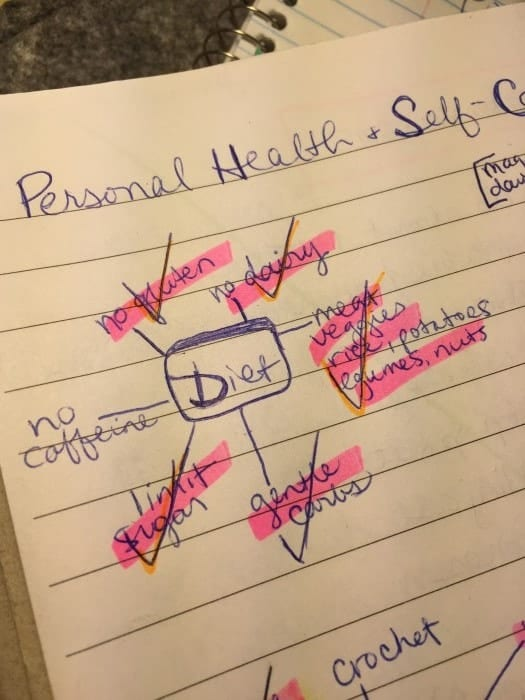How I Use Mind Mapping to Help Declutter My Brain | When I first learned more about my personality type (INFP) and how my brain receives and processes information, my mind was officially blown. Seeing the big picture has always been... | RedAndHoney.com