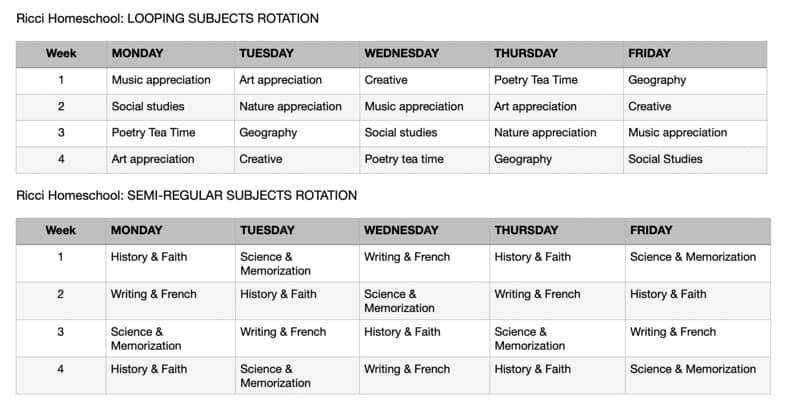 Image shows a layout of looping schedules for homeschooling.